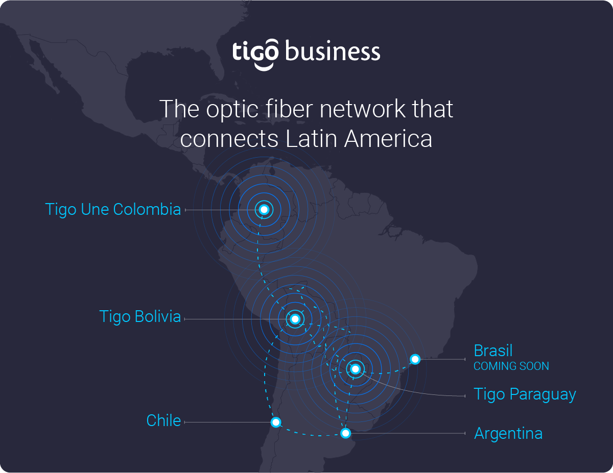 Tigo Business adds to its existing infrastructure a new fiber optics cable that interconnects Tigo Colombia, Bolivia, and Paraguay with Argentina, Chile, and Brazil.
